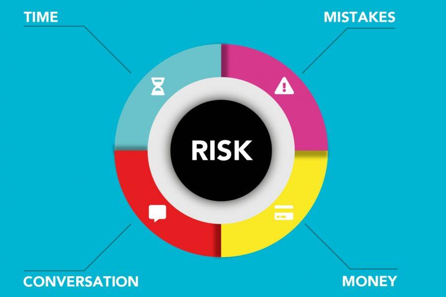 E-Réputation : typologie des marques & risques